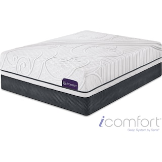 The Guidance Mattress Collection