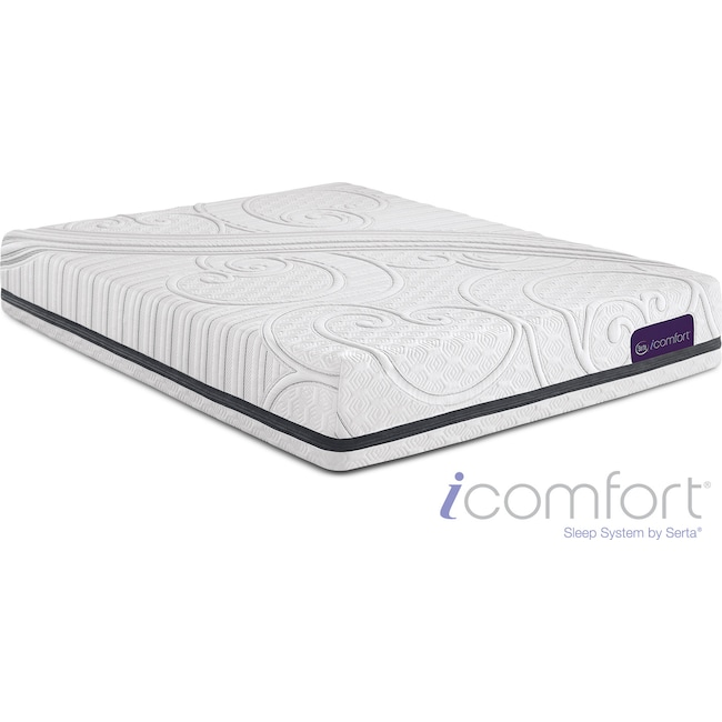 Mattresses and Bedding - Savant III Plush Full Mattress