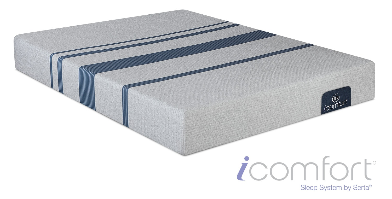 Mattresses And Bedding   Blue 100 Cushion Firm California King Mattress